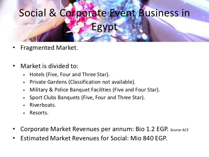 Egypt Air SWOT Analysis, Competitors & USP