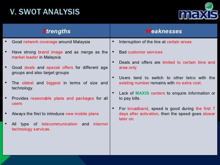 swot analysis property developer malaysia
