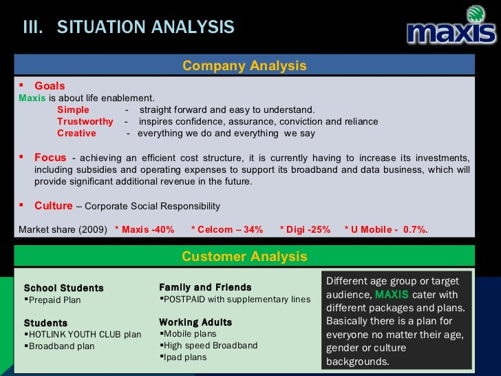 Maxis SWOT Analysis, Competitors & USP