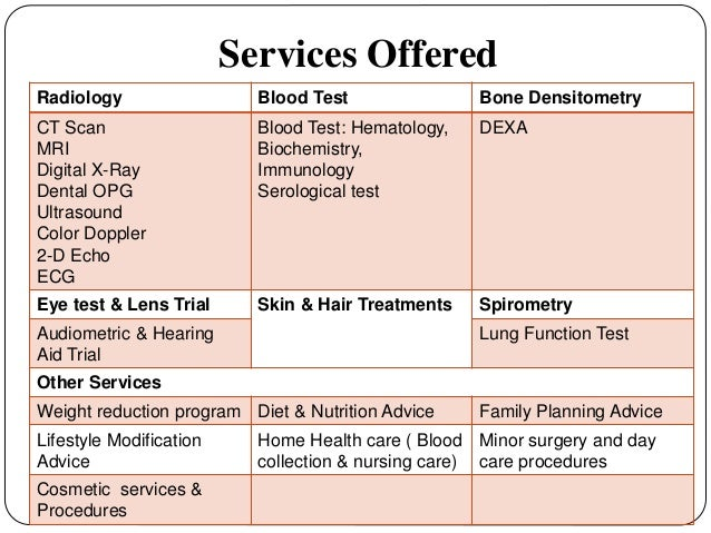 Integris radiology business plan