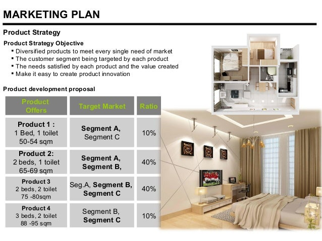 Marketing plan for new limited ownership apartment in vietnam for Apartment marketing plans