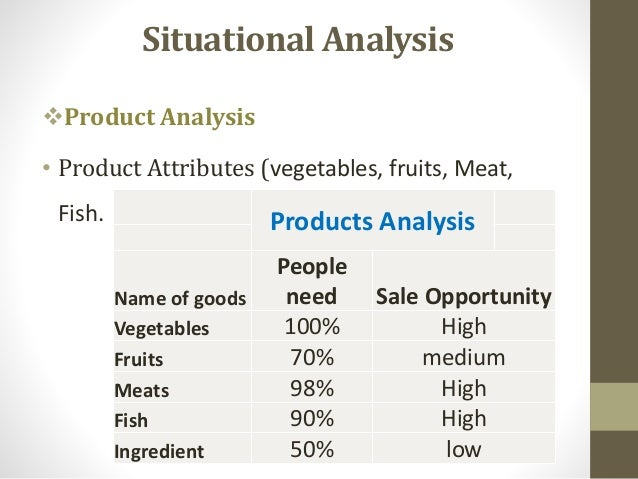 situation analysis for whole foods markets Case study: whole foods market  whole foods market embraces the core values of educating the public on  real-time social analysis converting their results.