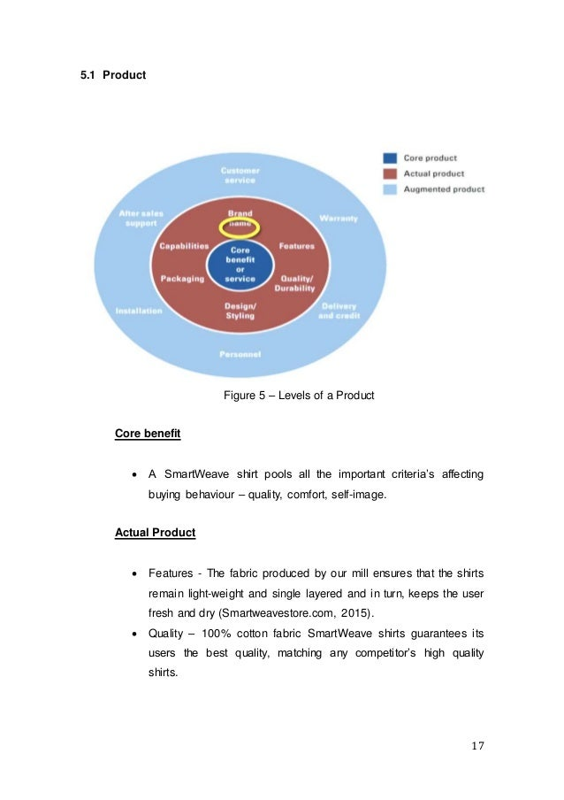 17 5.1 Product Figure 5 – Levels of a Product Core benefit  A SmartWeave shirt pools all the important criteria's affecti...