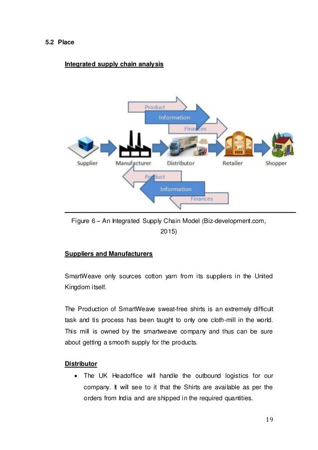 19 5.2 Place Integrated supply chain analysis Figure 6 – An Integrated Supply Chain Model (Biz-development.com, 2015) Supp...
