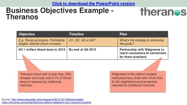 Objectives in Workforce Planning