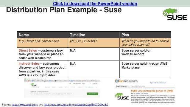Marketing Plan Template For Tech Startups .