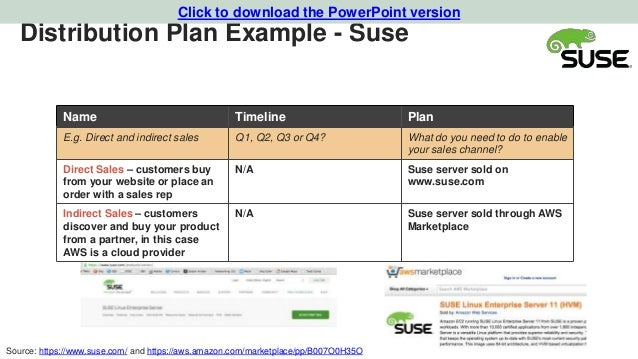 click to download the powerpoint version 44 distribution plan example