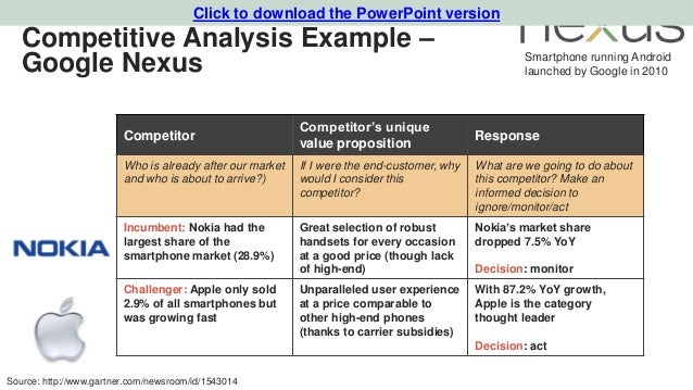 analysis of competitors in business plan
