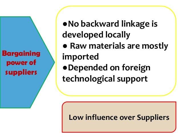 backward linkage in business Centre for economic and business research, ministry of economic and business  affairs,  hirschman's concepts of forward and backward linkages have been.