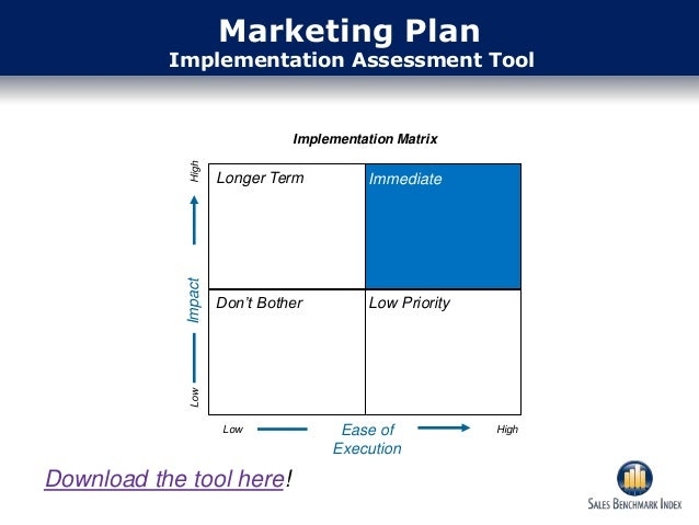introduction to marketing planning and implementation The important point to remember is that the marketing plan is a document designed to present concise, cohesive information about a company's marketing objectives to managers, lending institutions, and others who are involved in creating and carrying out the firm's overall business strategy.