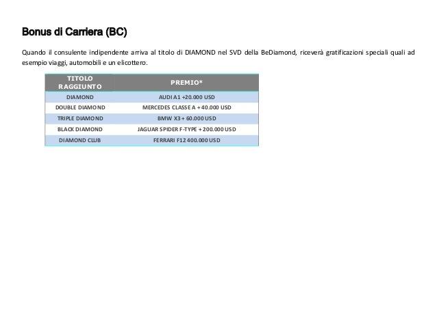 RANK DI QUALIFICA TITOLO RAGGIUNTO COME OTTENERLO BRIGHT Avere 2000 CP accumulati nell'équipe minore. EMERALD Avere 6000 C...