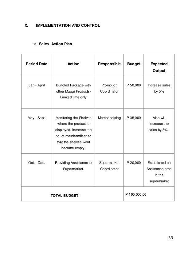 Marketing plan for maggi magic sarap