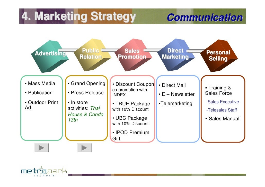 Metro park marketing plan for Sales marketing tactics