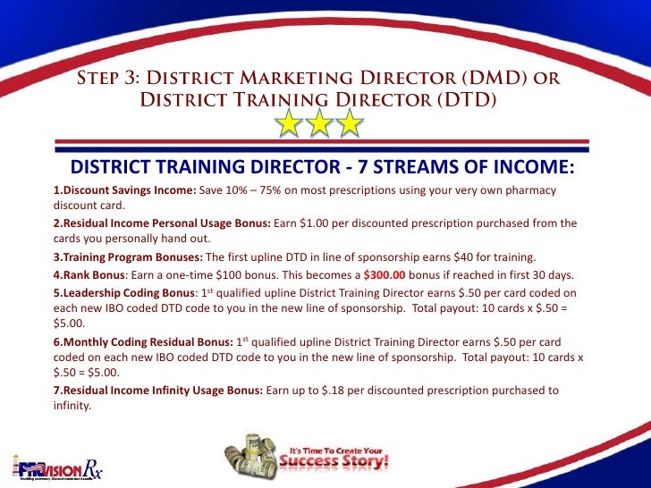 DISTRICT TRAINING DIRECTOR - 7 STREAMS OF INCOME:1.Discount Savings Income: Save 10% – 75% on most prescriptions using you...