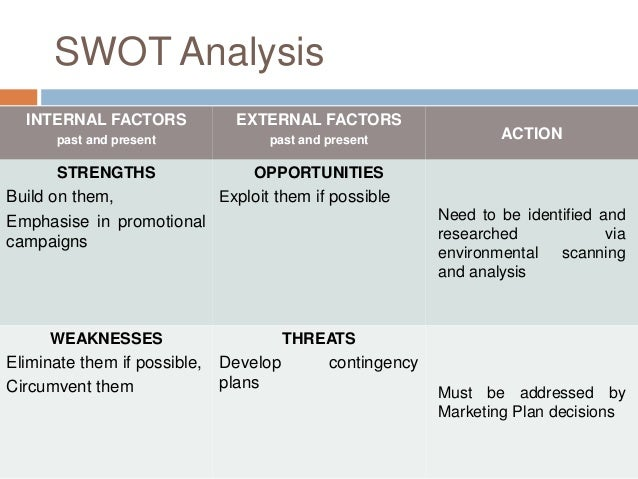 bose swot analysis When examining a swot analysis case study, understand that your company can also have many strengths, weaknesses, opportunities, and threats.