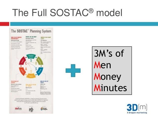 sostac model example