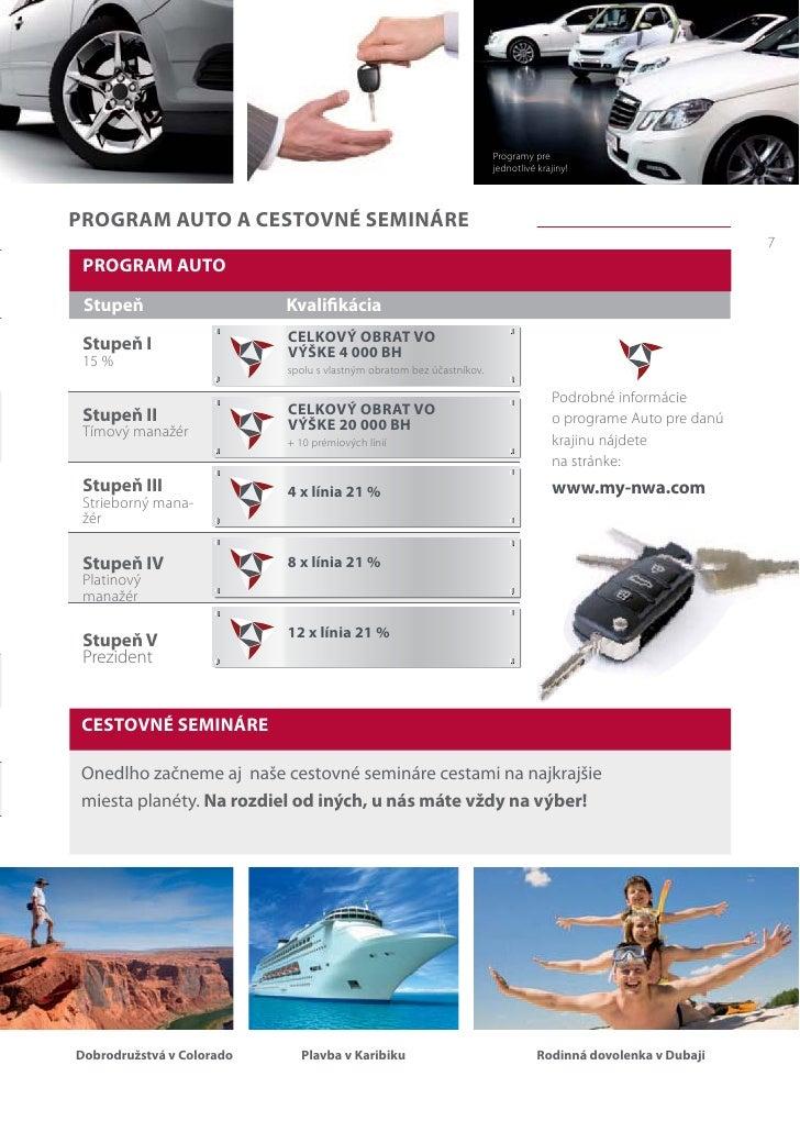 Programy pre                                                                       jednotlivé krajiny!PROGRAM AUTO A CESTO...