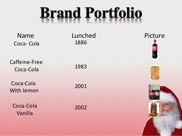 marketing plan for cocacola Coca-cola's growth candler's expertise in marketing led to massive growth in coca-cola 1894- coca-cola opened its first syrup manufacturing plant outside atlanta in.
