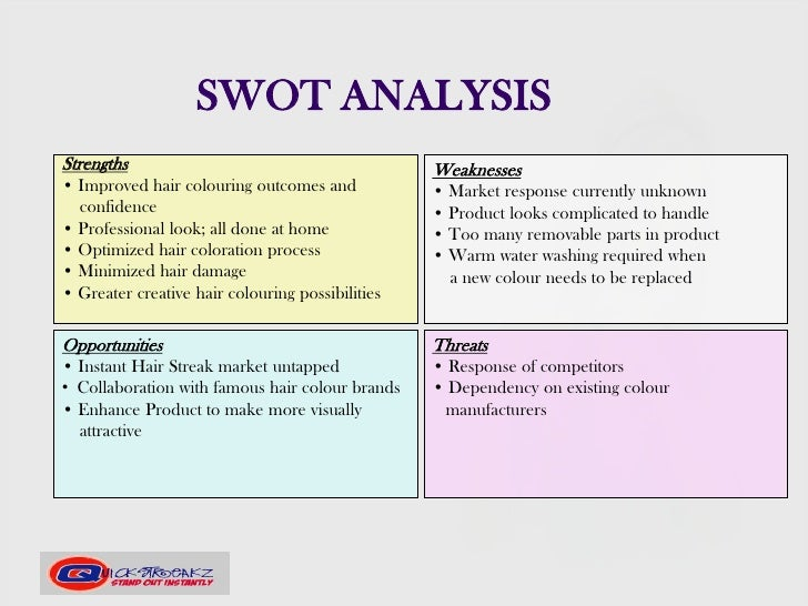 The SWOT analysis of a hair salon – example