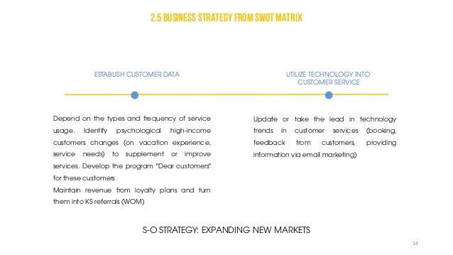 S-O STRATEGY: EXPANDING NEW MARKETS 2.5 business strategy from swot matrix ESTABLISH CUSTOMER DATA UTILIZE TECHNOLOGY INTO...