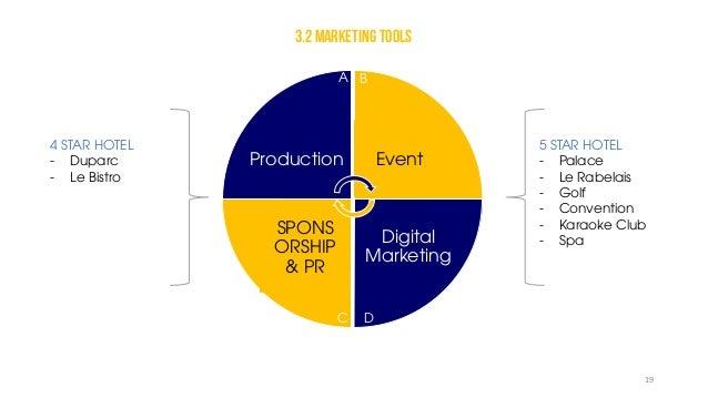 Production Event Digital Marketing SPONS ORSHIP & PR A B C D 4 STAR HOTEL - Duparc - Le Bistro 5 STAR HOTEL - Palace - Le ...