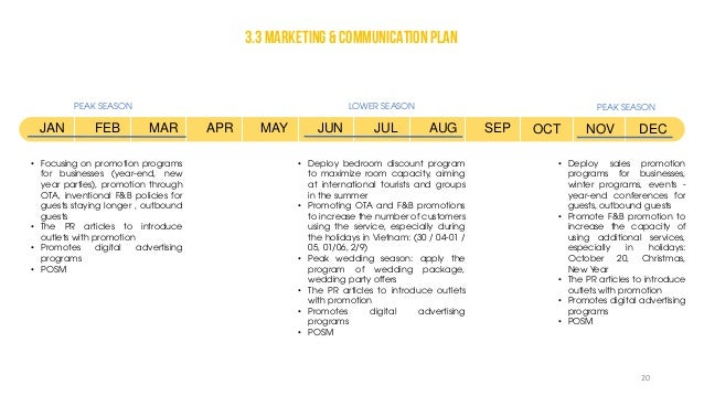 20 JAN FEB MAR APR MAY JUL AUG SEPJUN LOWER SEASON PEAK SEASONPEAK SEASON OCT NOV DEC • Focusing on promotion programs for...