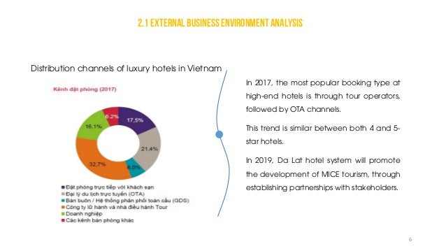Distribution channels of luxury hotels in Vietnam In 2017, the most popular booking type at high-end hotels is through tou...