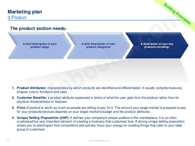 Marketing plan template in powerpoint 11 11 slidebooks11 marketing plan pronofoot35fo Gallery