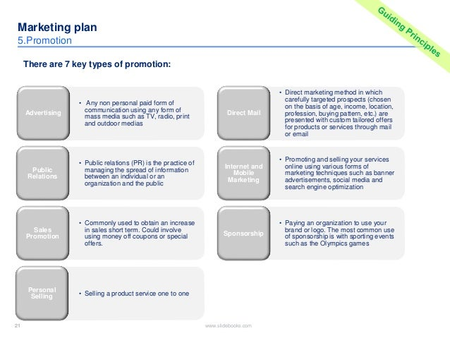 Marketing plan template in powerpoint for Sponsorship marketing plan template