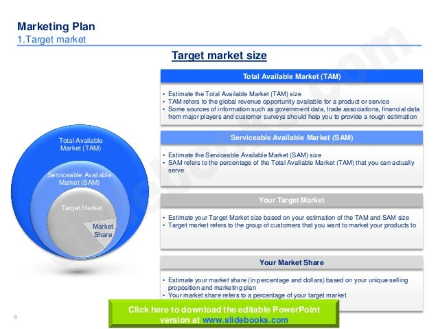 marketing plan template in powerpoint, Modern powerpoint