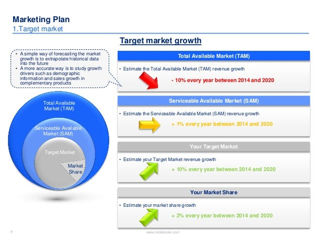 Growth plan template professional growth plan aipmm all rights growth plan template pgp template professional learning plans accmission