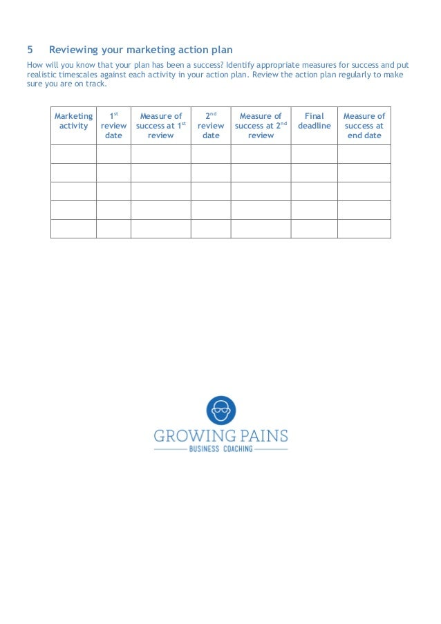 The Marketing Plan Template For Your Business