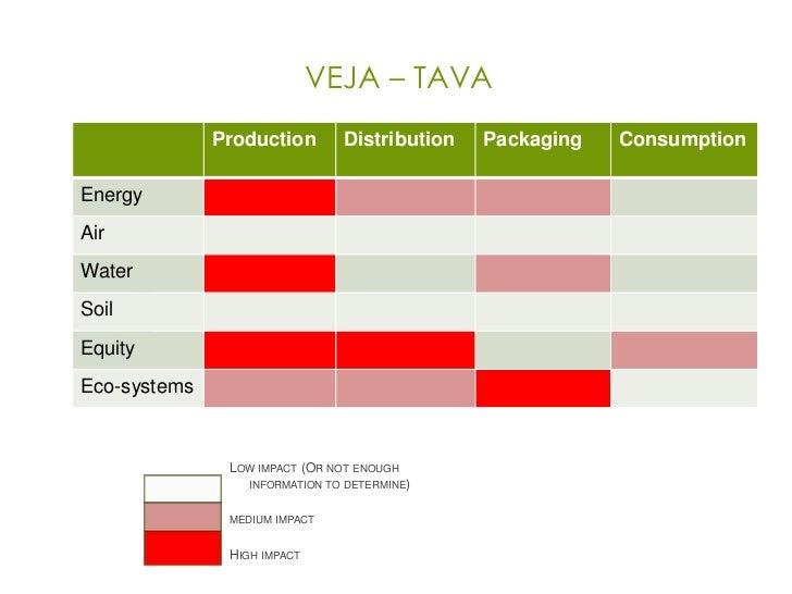 Tava trading system