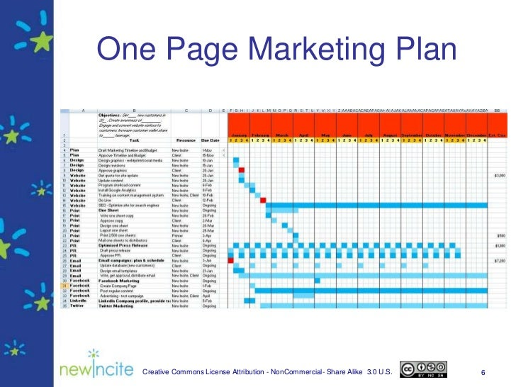 Marketing Plan Start Your Home Business In A Month Week Three