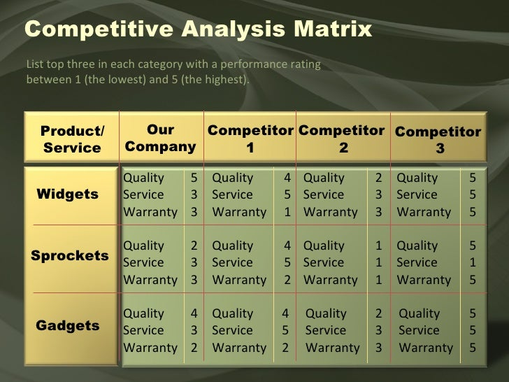 Marketing Power Sample Slides