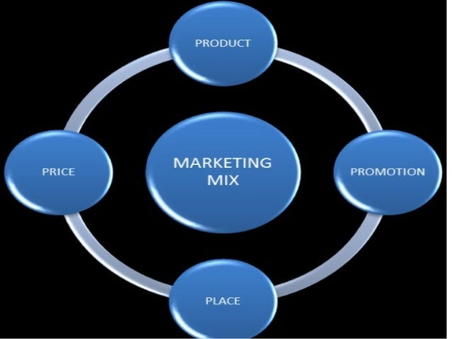 marketing strategies of a gantea Campaigns flounder because organizations haven't put the research into crafting a good marketing strategy for new product development.