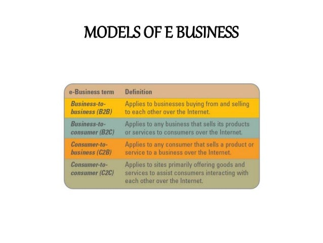Merits and demerits of green marketing