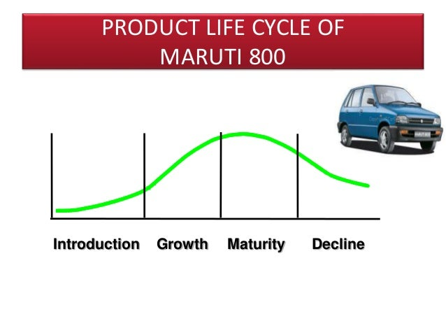 product life cycle of honda cars View the product life cycle of cars from business 111 at trident university international 1 running head: the life cycle of car industry the life cycle of the car industry student's.