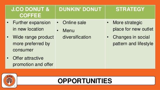 dunkin donuts market