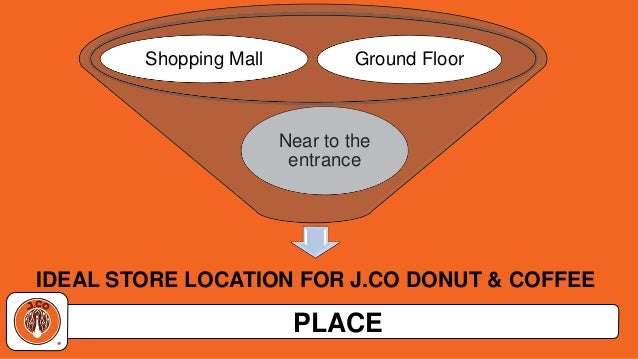 j co donuts and coffee distribution case Year case title company major writer mutual fund: case study of asian bond fund jco donuts & coffee strategic marketing.