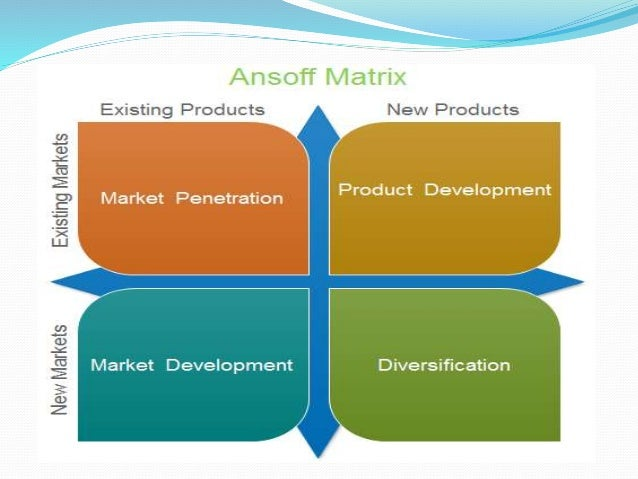 ansoffs product market grid When a product becomes so trendy and popular competitors steal it and   intensive growth strategies: ansoff's product-market expansion grid 08/23/2009 .