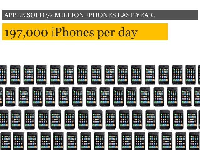 officially bigger than Google (133billion) Now, Apple generated revenue of $178 billion