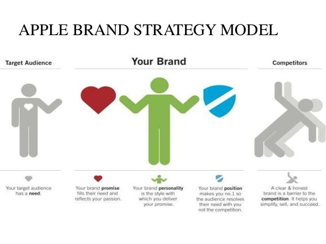 strategy of apple brand How airbnb and apple build their brands with storytelling marketing  and jell-o can teach us about storytelling marketing and building a brand 1 apple and steve .