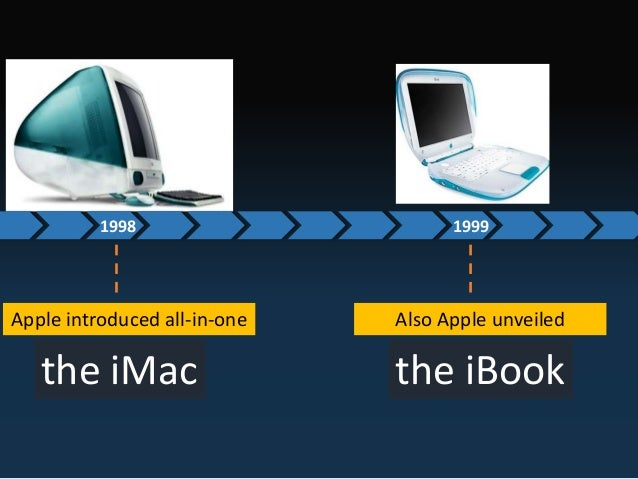 19861998 1999 Apple introduced all-in-one the iMac Also Apple unveiled the iBook