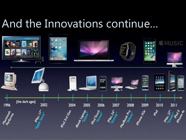 And the Innovations continue…