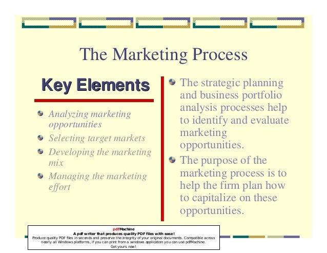 Marketing Process Pdf