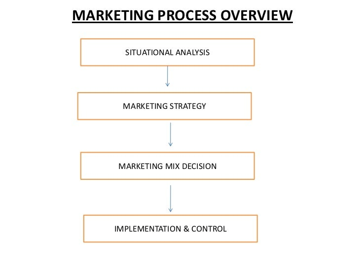 marketing strategy summary of markstrat Having recently completed the markstrat strategic marketing simulation, i thought i would share some tips and tricks learnt along the way when initially starting markstrat, all the data can be quite daunting, as you progress through the periods you get a feel for what to concentrate on.
