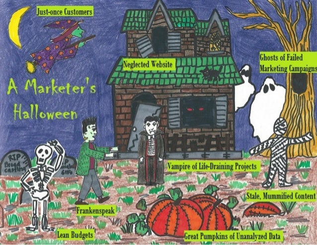 A Marketer's Halloween [Infodoodle]