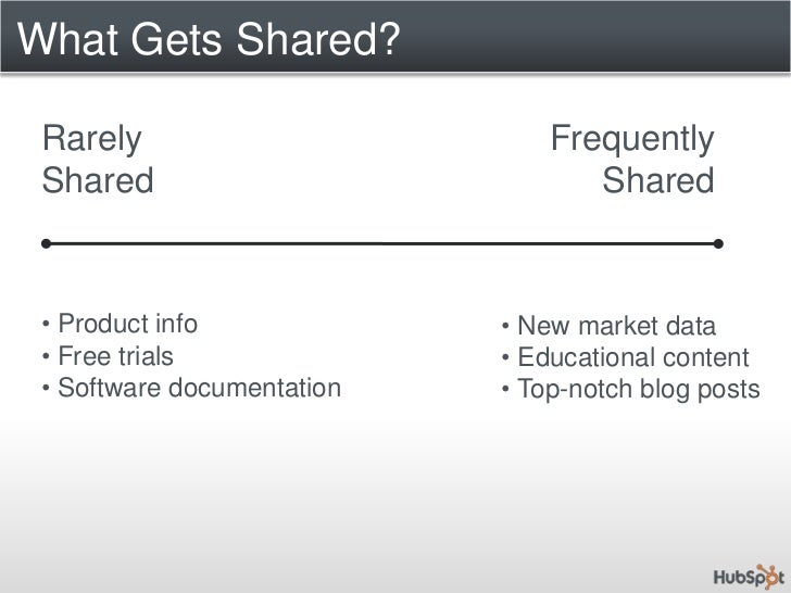 What Gets Shared?<br />Rarely <br />Shared<br />Frequently<br />Shared<br /><ul><li> Product info