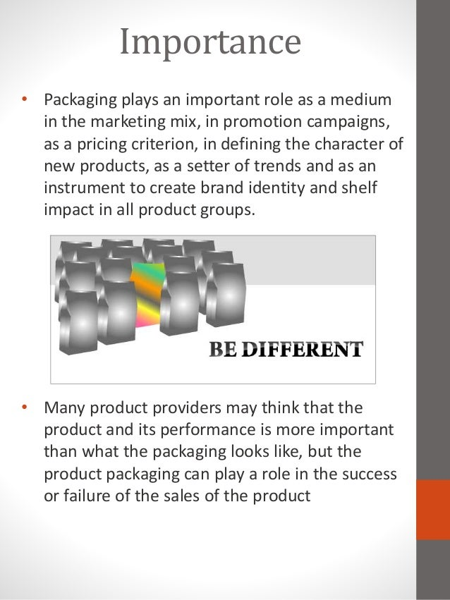 Importance of Product Packaging in Marketing